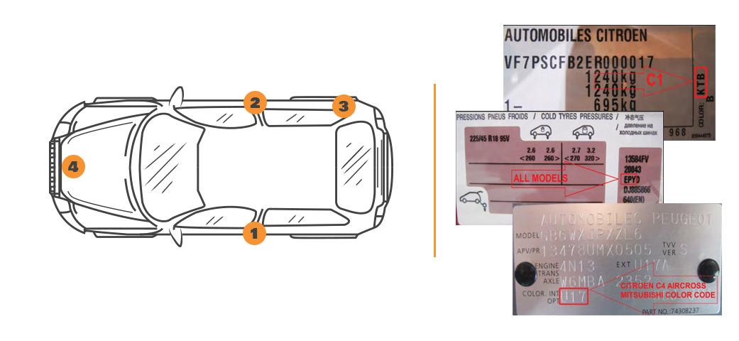 Emplacement code couleur Citroën