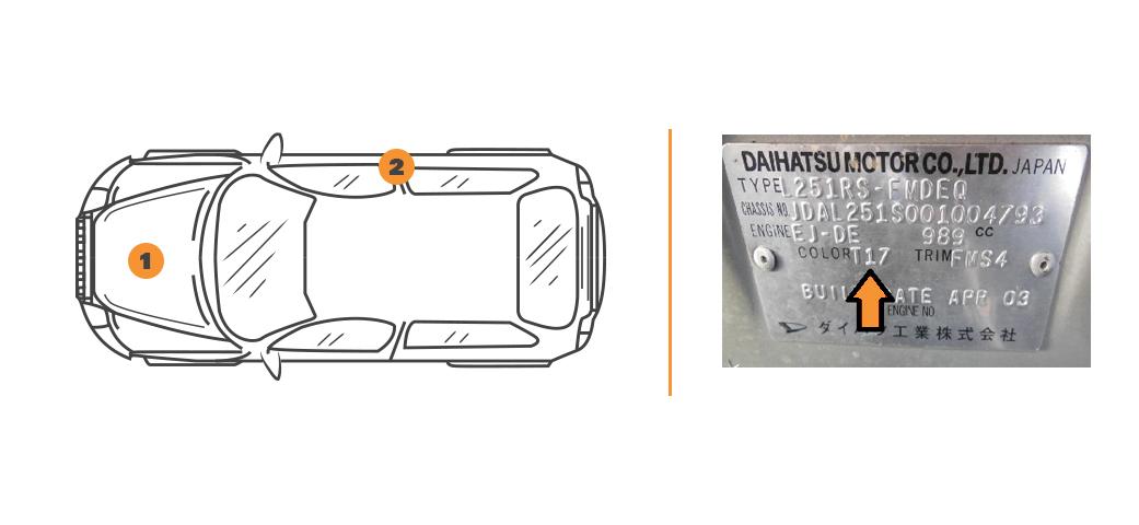 Emplacement code couleur Daihatsu