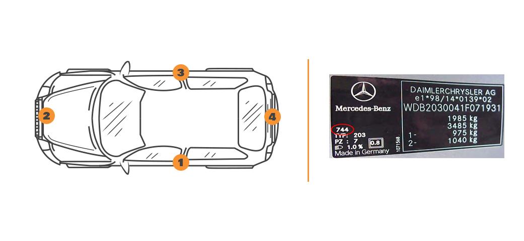 Emplacement code couleur Mercedes