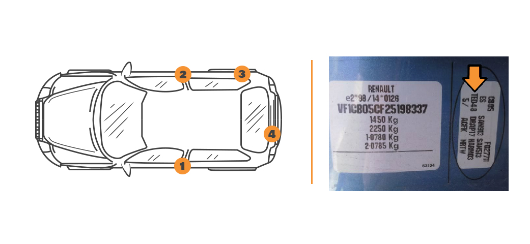 Emplacement code couleur Renault